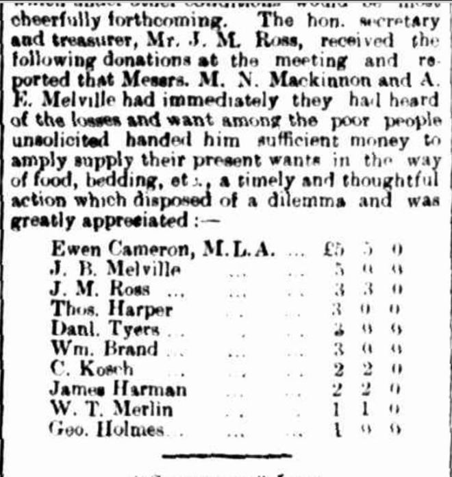 """BUSH FIRE BELIEF FUNDS."" Hamilton Spectator (Vic. : 1870 - 1918) 21 February 1901: ."