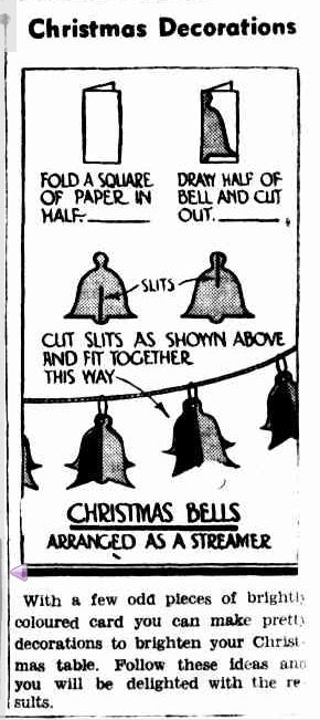 Christmas Decorations. (1944, December 19). The Argus (Melbourne, Vic. : 1848 - 1956), p. 10. Retrieved December 19, 2012, from http://nla.gov.au/nla.news-article11375480
