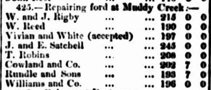 DISTRICT ROAD BOARD. (1863, February 23). Portland Guardian and Normanby General Advertiser (Vic. : 1842 - 1876), p. 2 Edition: EVENING. Retrieved June 14, 2013, from http://nla.gov.au/nla.news-article64628235