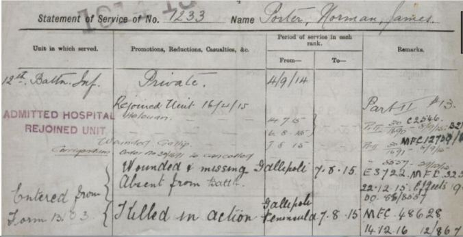 Image courtesy of the National Archives of Australia http://discoveringanzacs.naa.gov.au/browse/records/269914/7