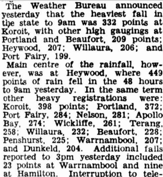 """YEAR'S RAINFALL IN THREE MONTHS"" The Argus (Melbourne, Vic. : 1848 - 1957) 27 March 1946:."